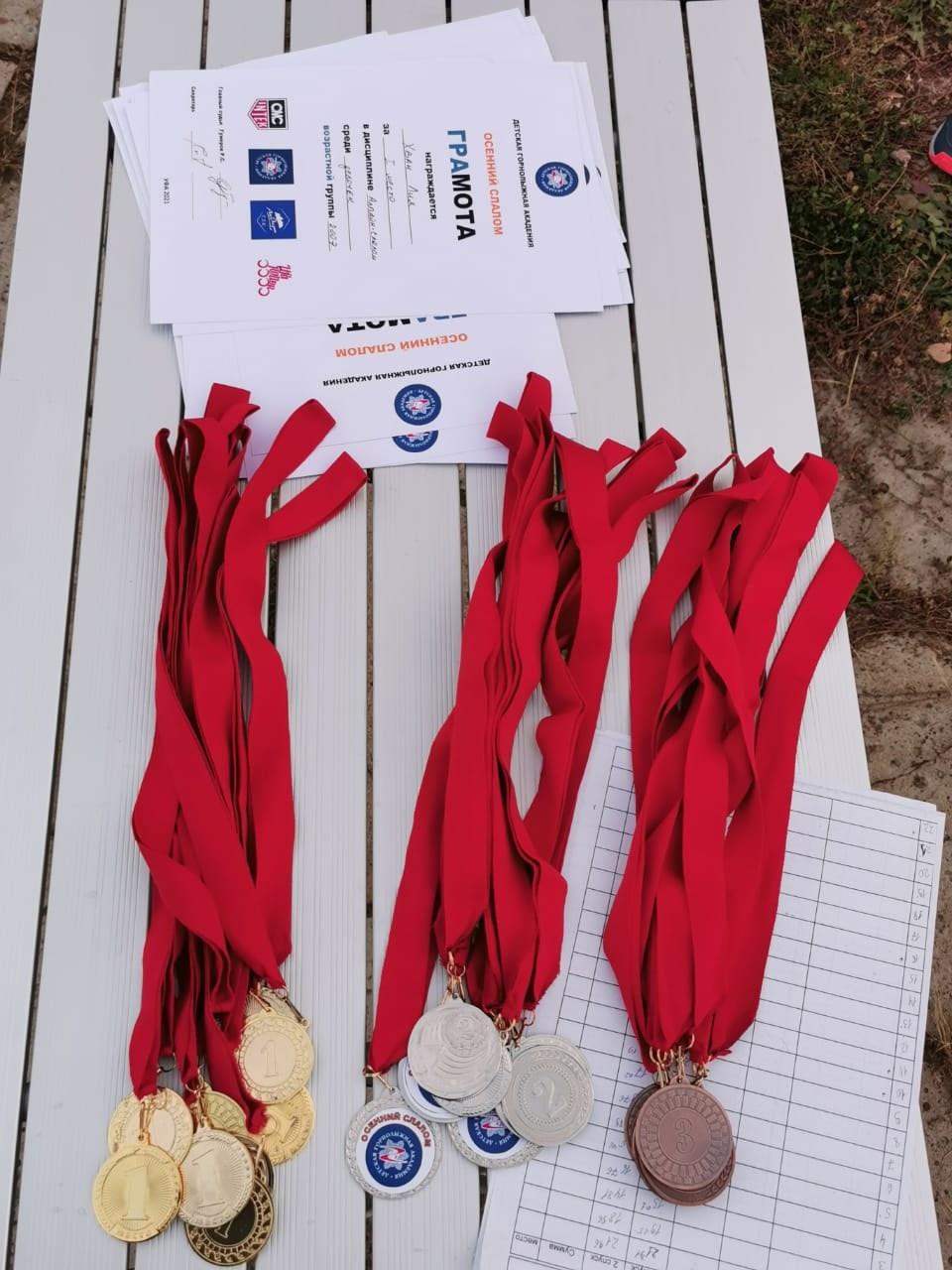 Соревнования по Алпайн-слалому в Горнолыжном комплексе «АК ЙОРТ» г. Уфа